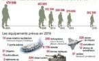 Loi de programmation militaire : les effectifs de la Défense sacrifiés ?